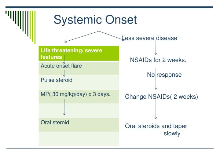 Systemic Onset