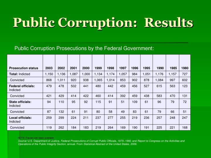 Public Corruption:  Results