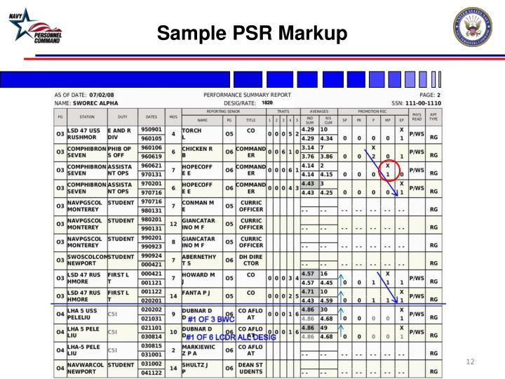 Sample PSR Markup