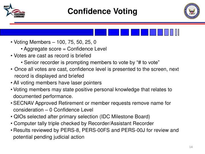 Confidence Voting