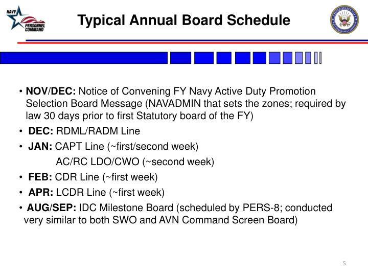 Typical Annual Board Schedule