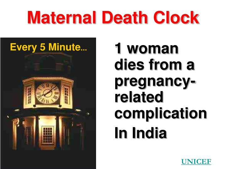 Maternal Death Clock
