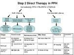 step 2 direct therapy in pph
