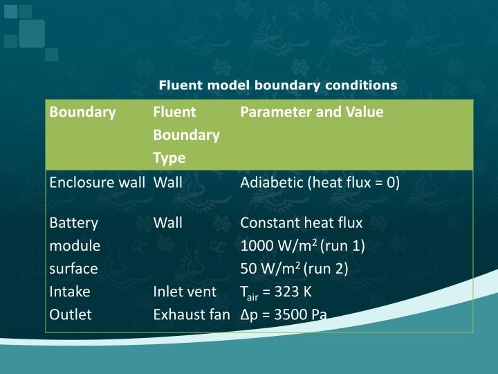 Fluent model boundary conditions