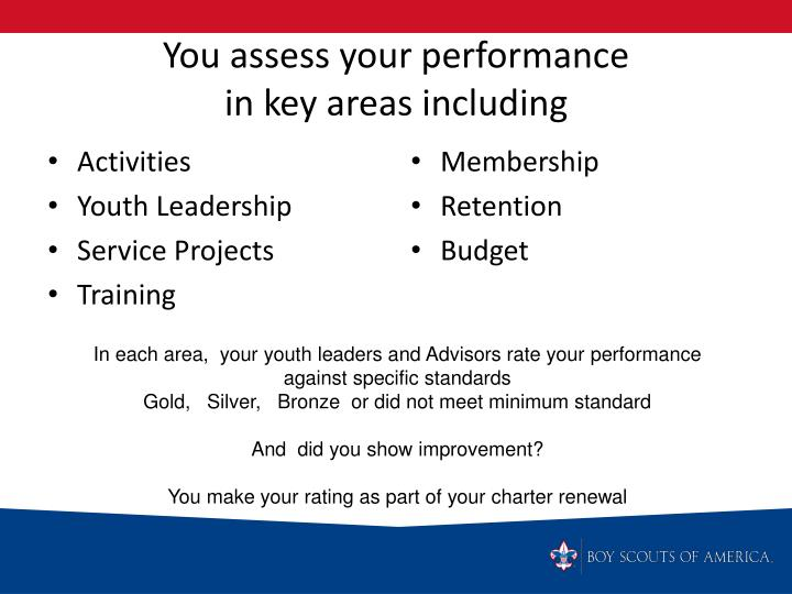 You assess your performance