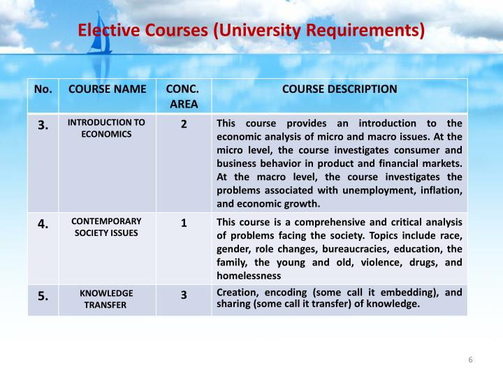 Elective Courses (University
