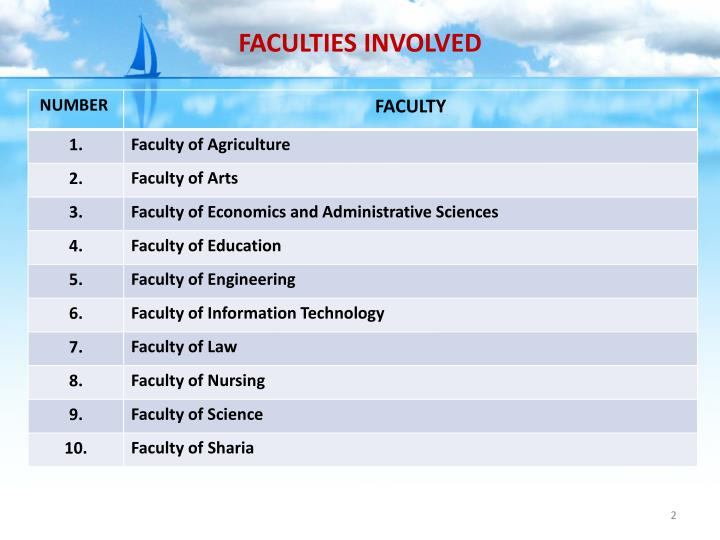 FACULTIES INVOLVED