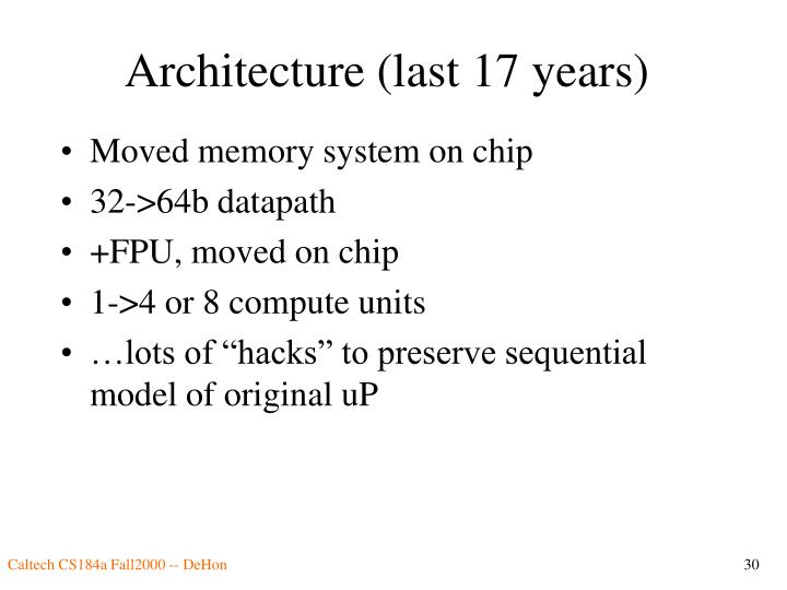 Architecture (last 17 years)