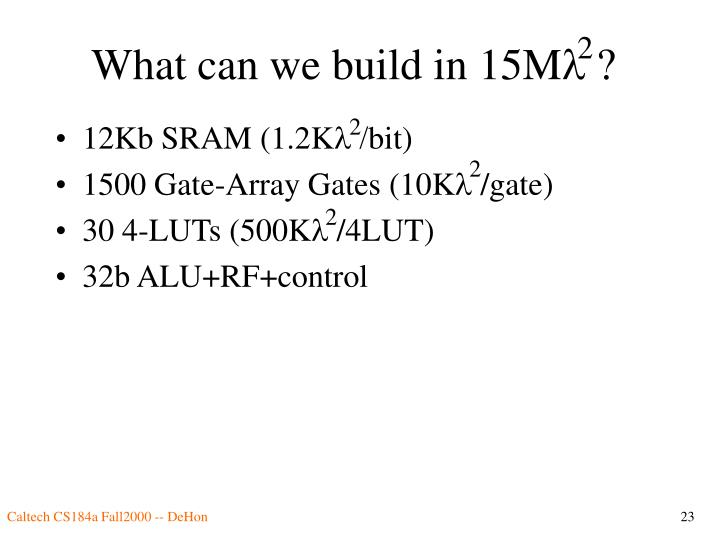 What can we build in 15M