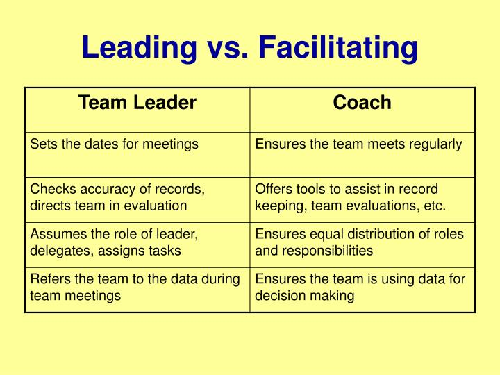 Leading vs. Facilitating