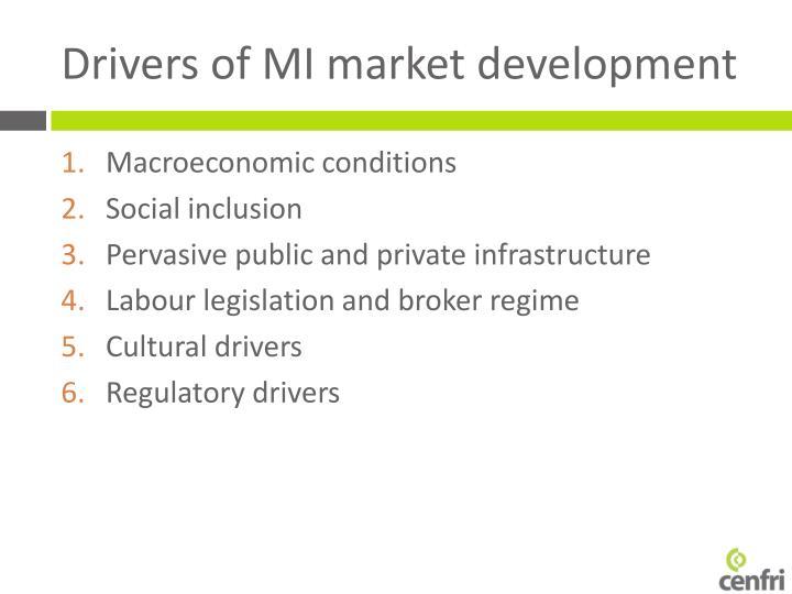 Drivers of MI market development