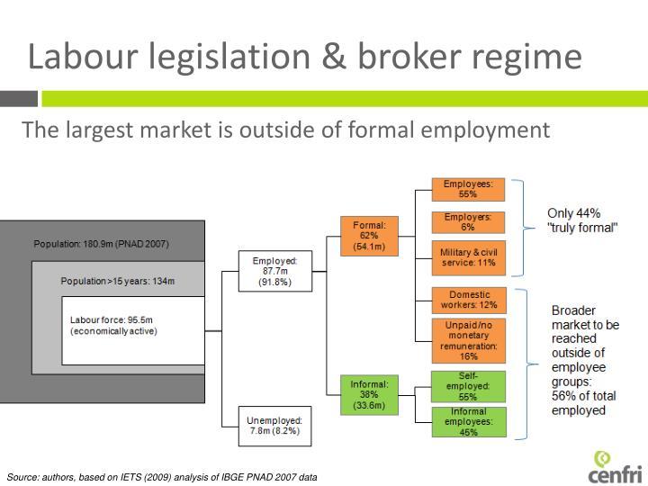 Labour legislation & broker regime