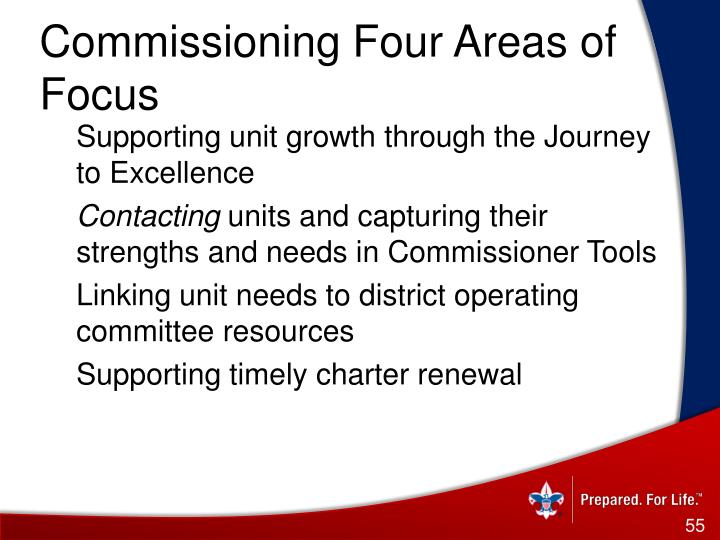 Commissioning Four Areas of Focus