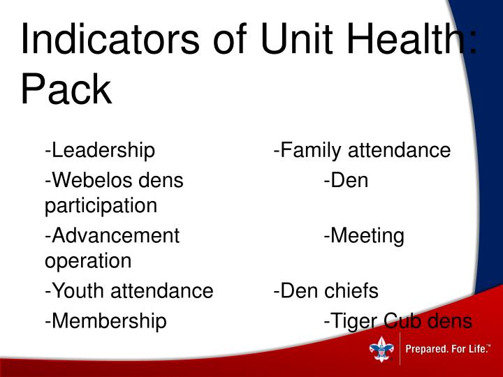Indicators of Unit Health: Pack