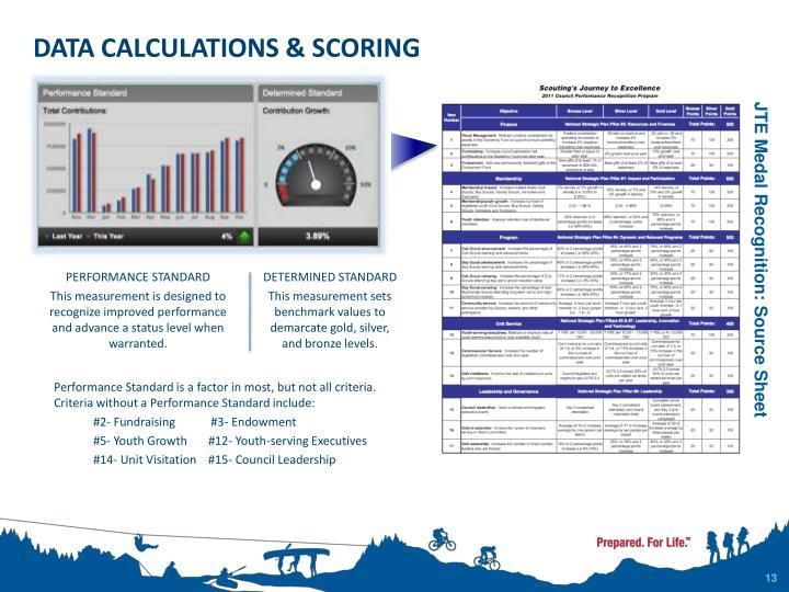 DATA CALCULATIONS & SCORING