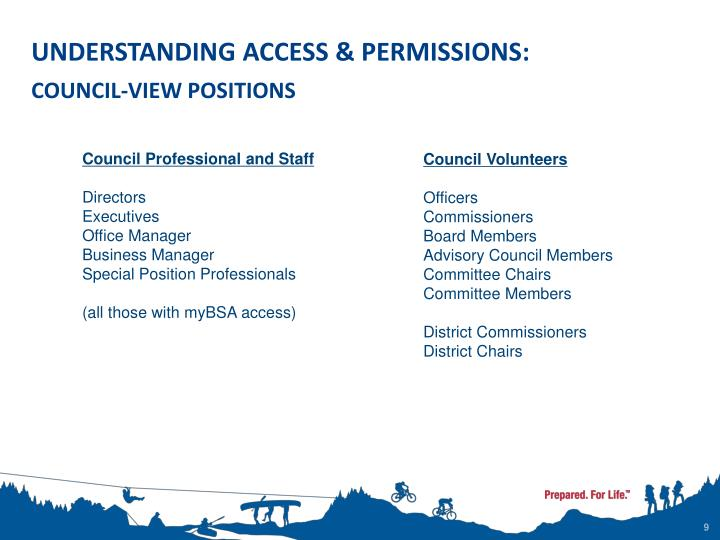 UNDERSTANDING ACCESS & PERMISSIONS:
