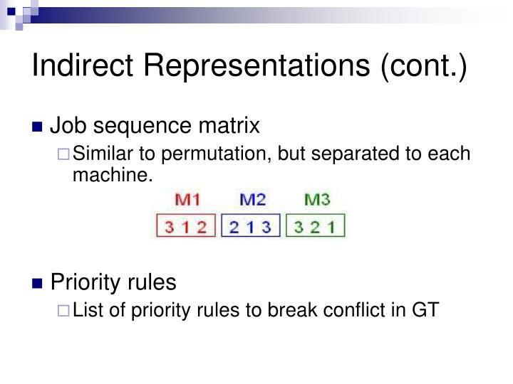 Indirect Representations (cont.)