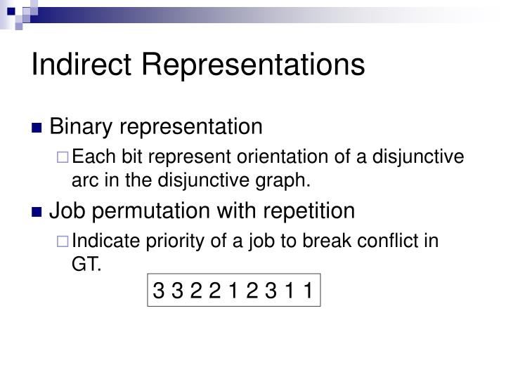 Indirect Representations