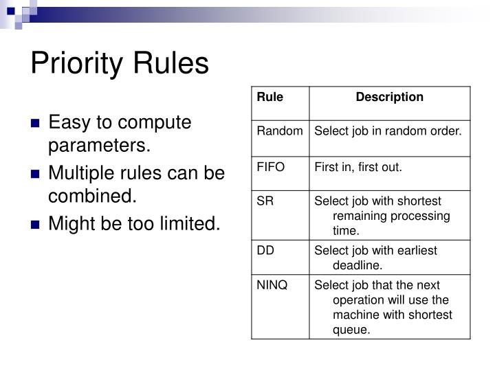Priority Rules