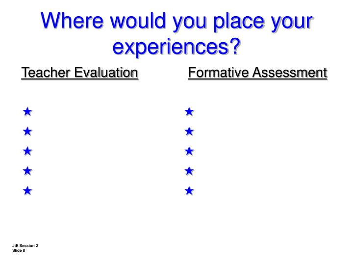 Where would you place your experiences?
