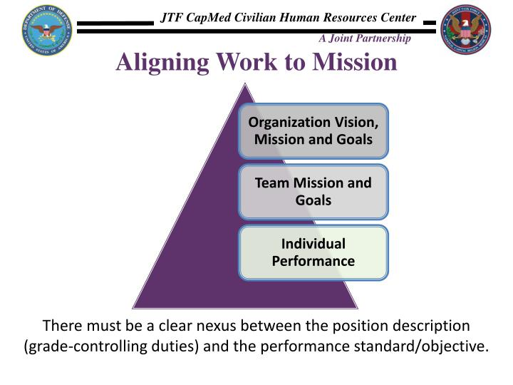 Aligning Work to Mission