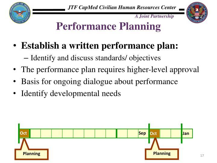 Performance Planning