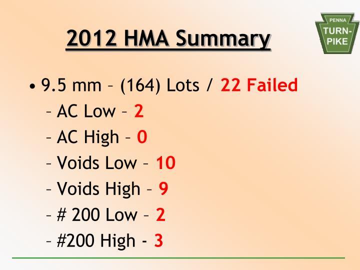 2012 HMA Summary