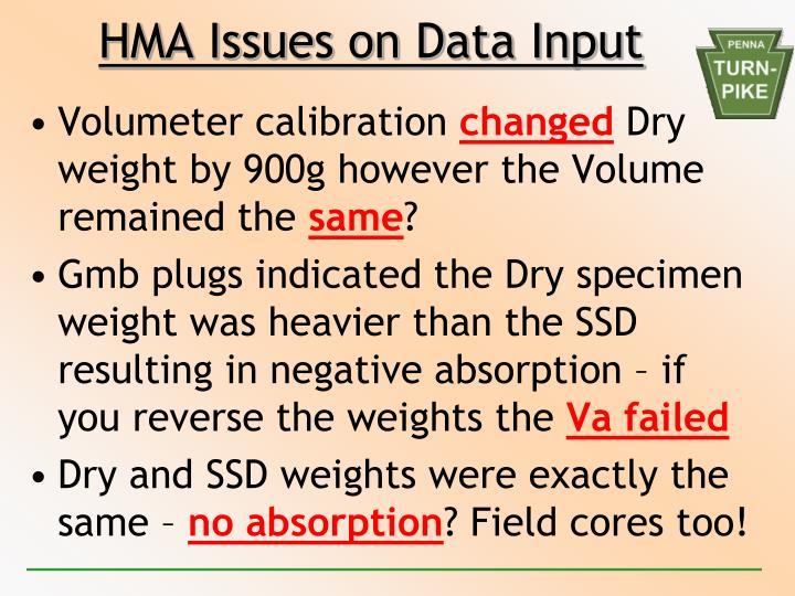 HMA Issues on Data Input