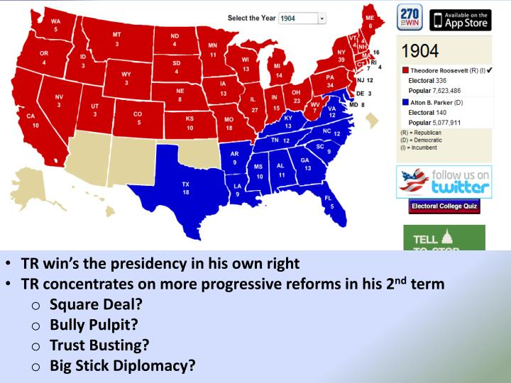 TR win's the presidency in his own right