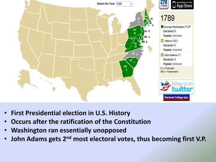 First Presidential election in U.S. History