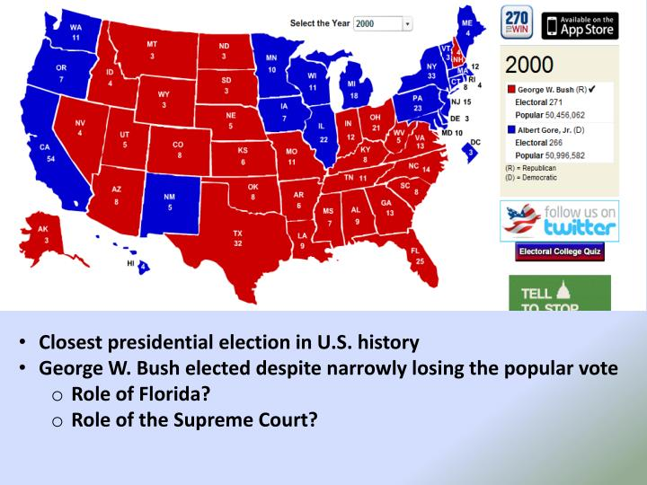 Closest presidential election in U.S. history