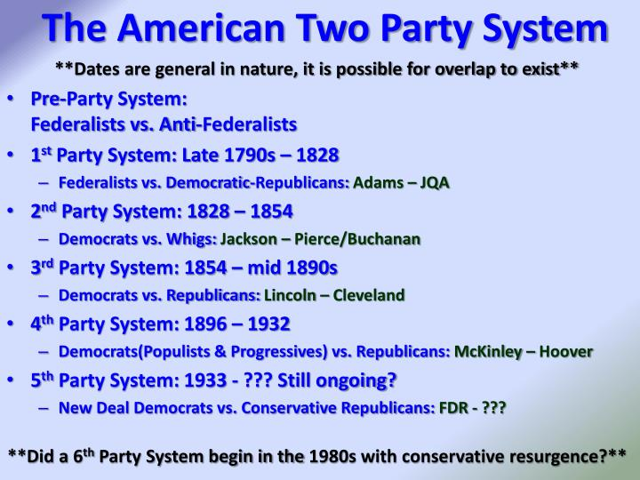 The American Two Party System