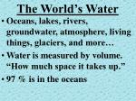 the world s water
