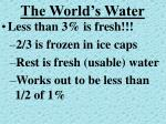 the world s water1