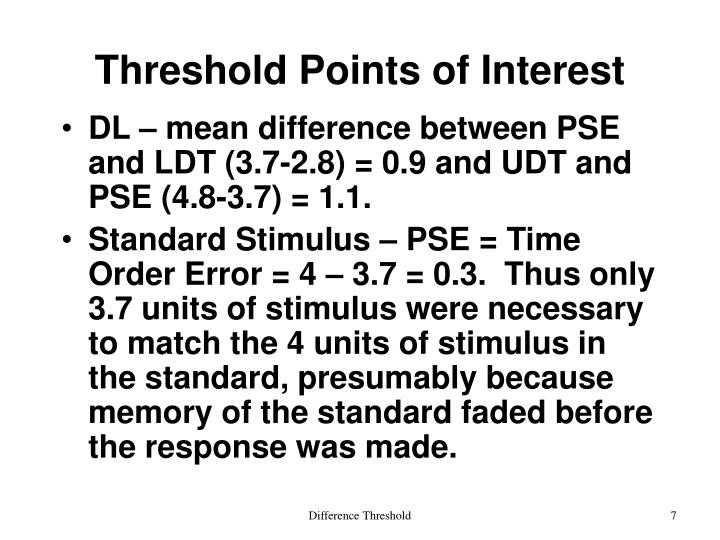 Threshold Points of Interest