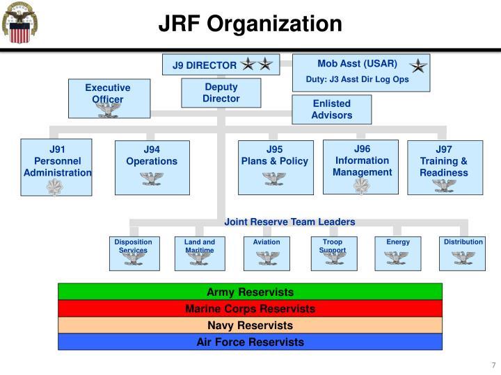 JRF Organization