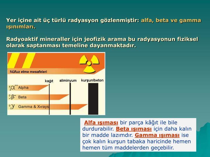 Yer içine ait üç türlü radyasyon gözlenmiştir: