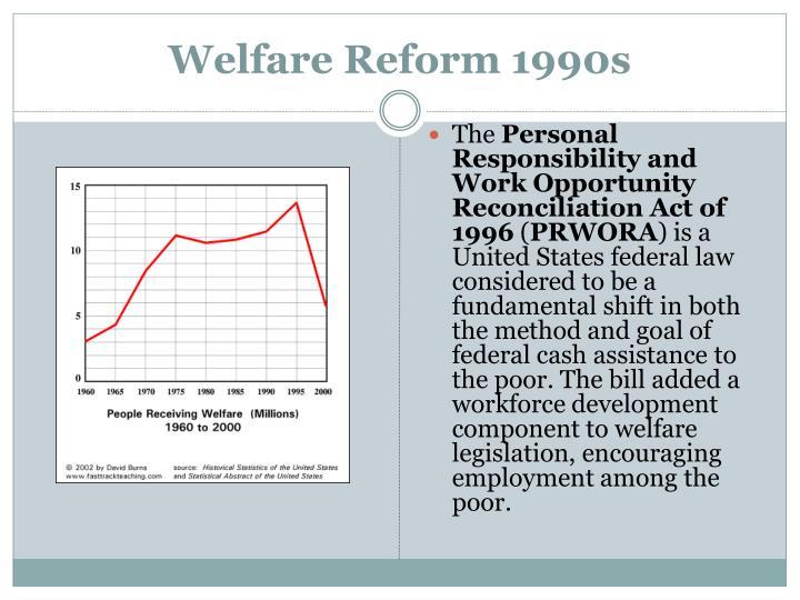 Welfare Reform 1990s