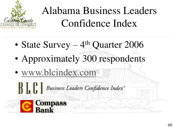 Alabama Business Leaders Confidence Index