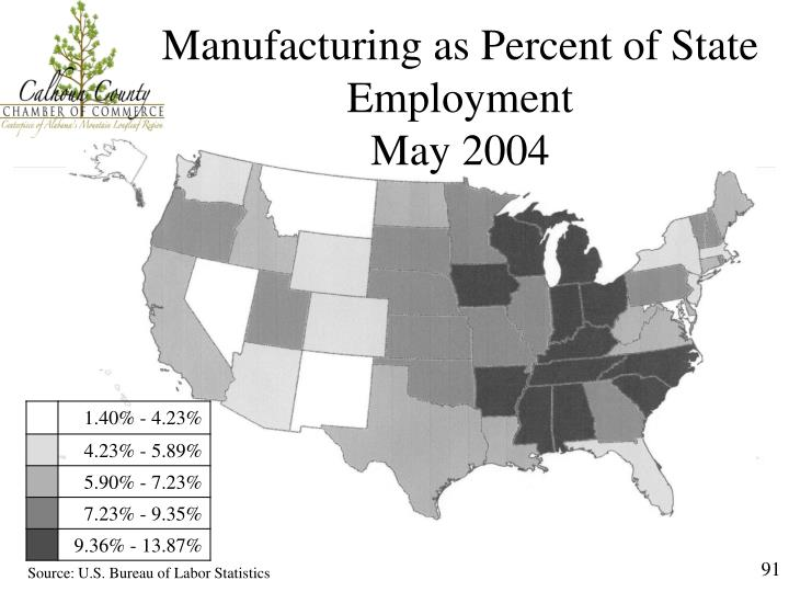 Manufacturing as Percent of State Employment