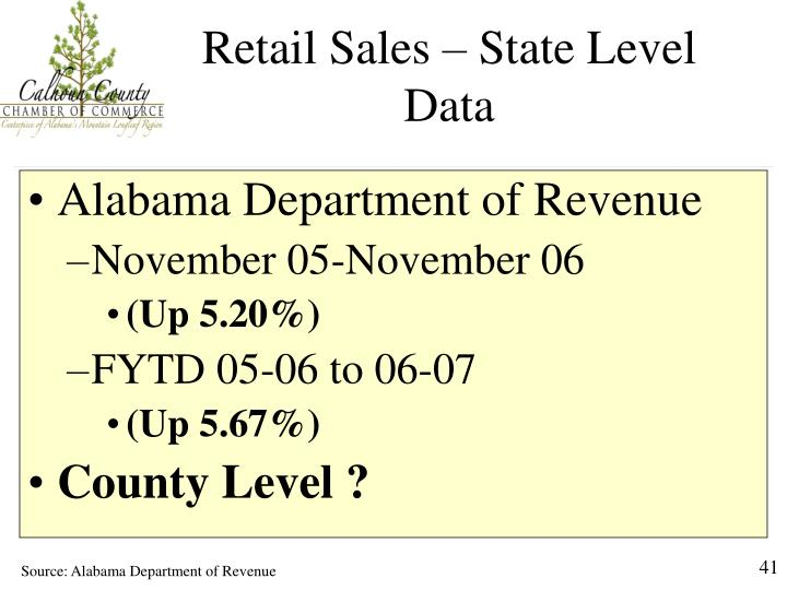 Retail Sales – State Level Data