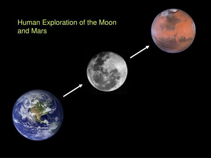 Human Exploration of the Moon