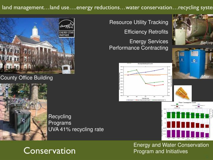 land management…land use….energy reductions…water conservation…recycling systems