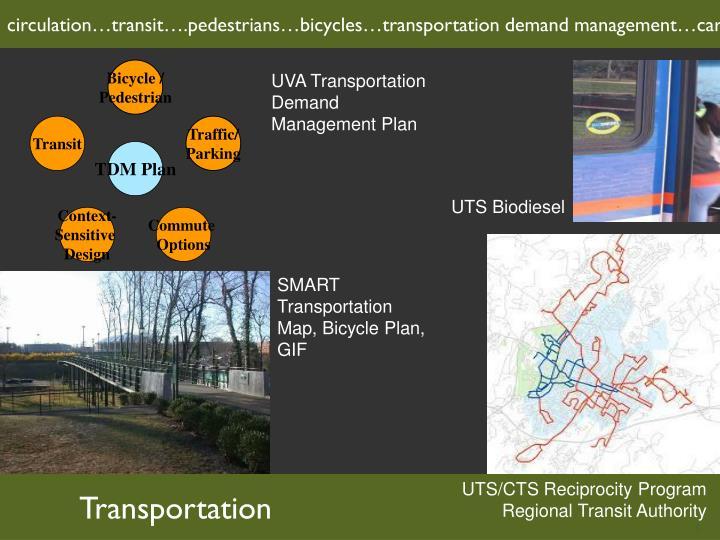 circulation…transit….pedestrians…bicycles…transportation demand management…carpool