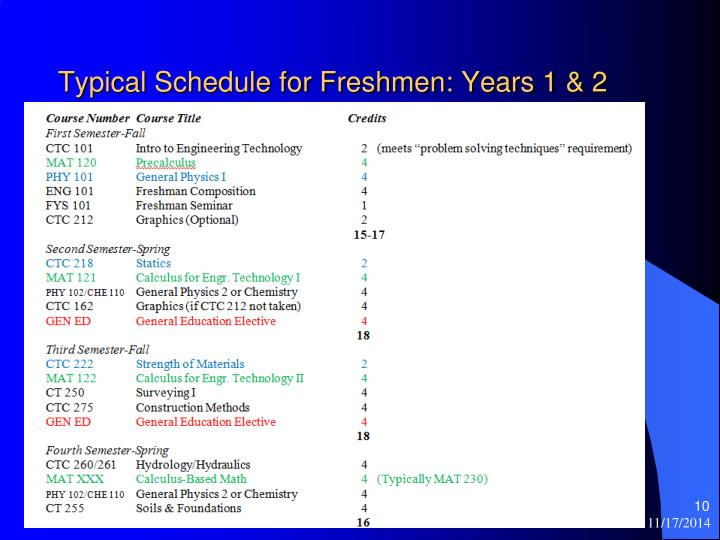 Typical Schedule for Freshmen: Years 1 & 2