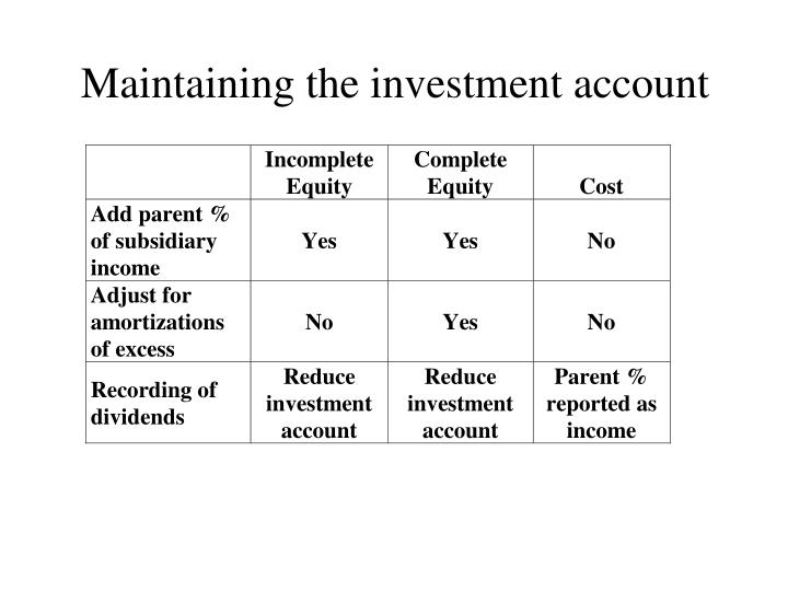 Maintaining the investment account