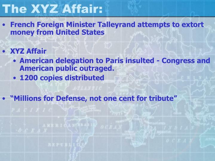 The XYZ Affair: