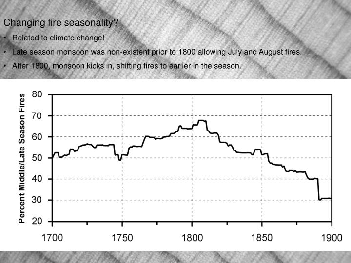 Changing fire seasonality?