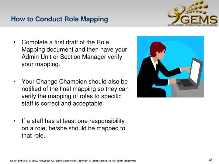 How to Conduct Role Mapping