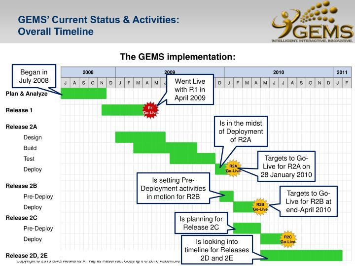 GEMS' Current Status & Activities: